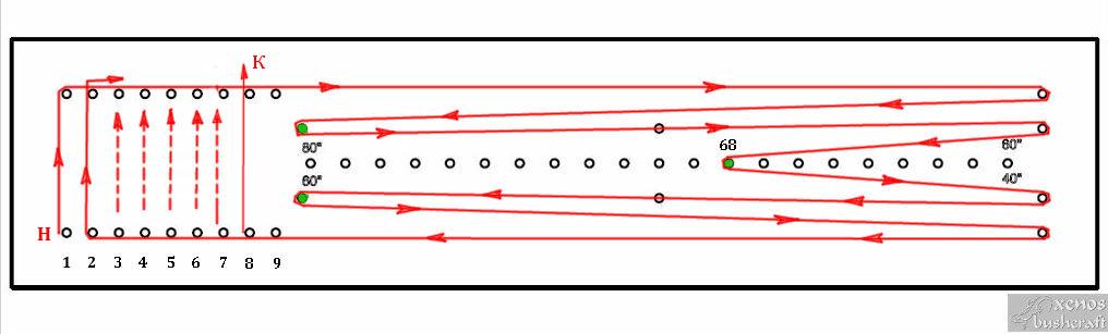 Компактен станок за плетене на тетива - Схема за намотаване на влакното