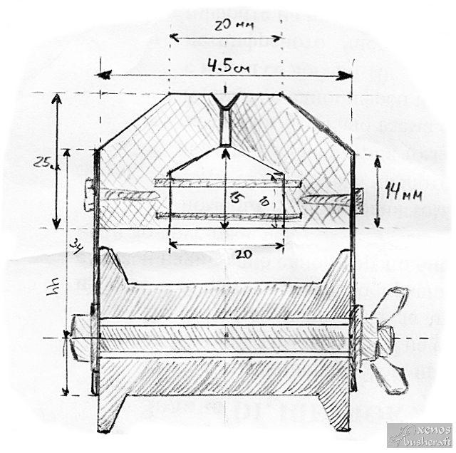 Инструмент за сървинг - План