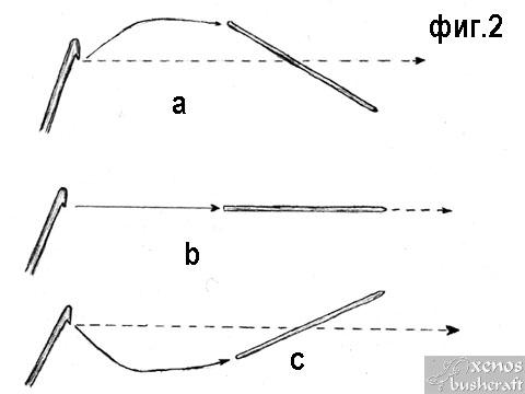 Стрели за Атлатъл - Настройка на траекторията