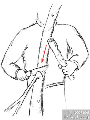 Ножът за Бушкрафт - фиг.5