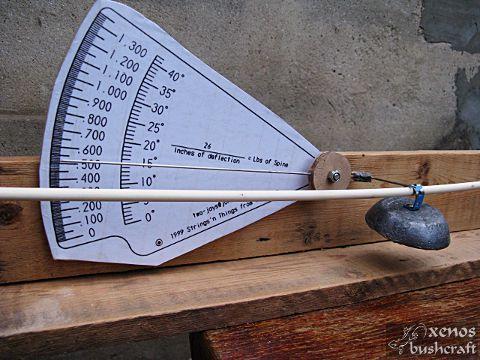 Спайн тестер - Измерване на спайна