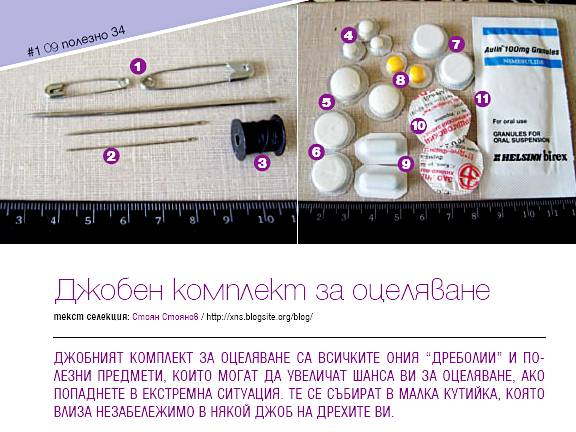 """""""Джобен комплект за оцеляване - версия 2"""" в списание 360"""